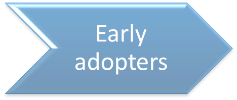 EarlyAdopters_en