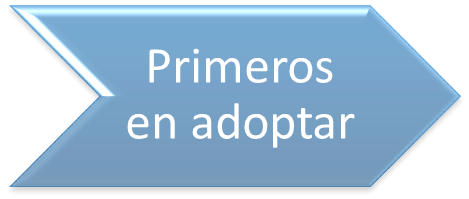 EarlyAdopters_es