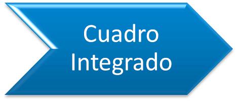 IntegratedScoreboard_es