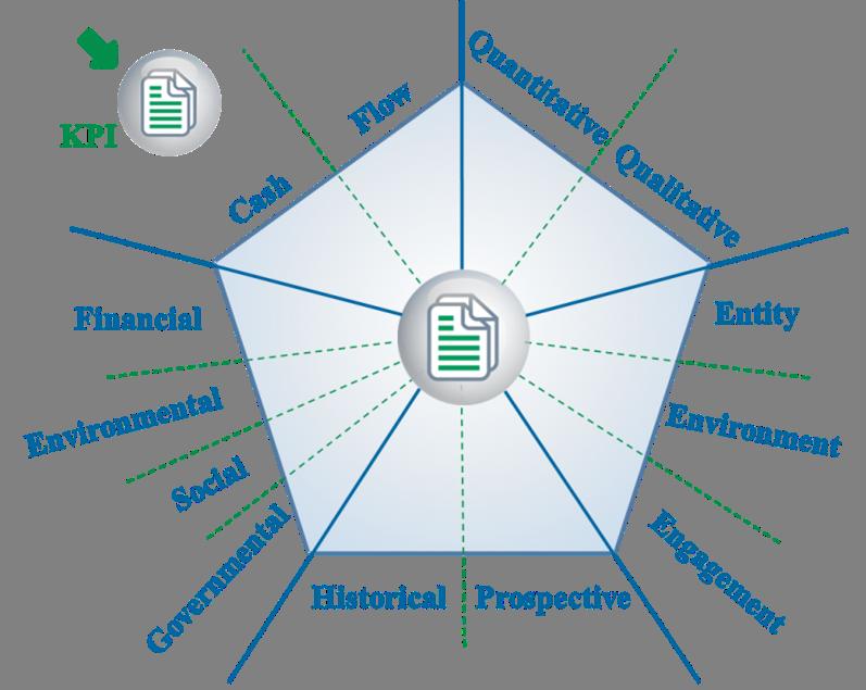 KPIs_Scoreboard