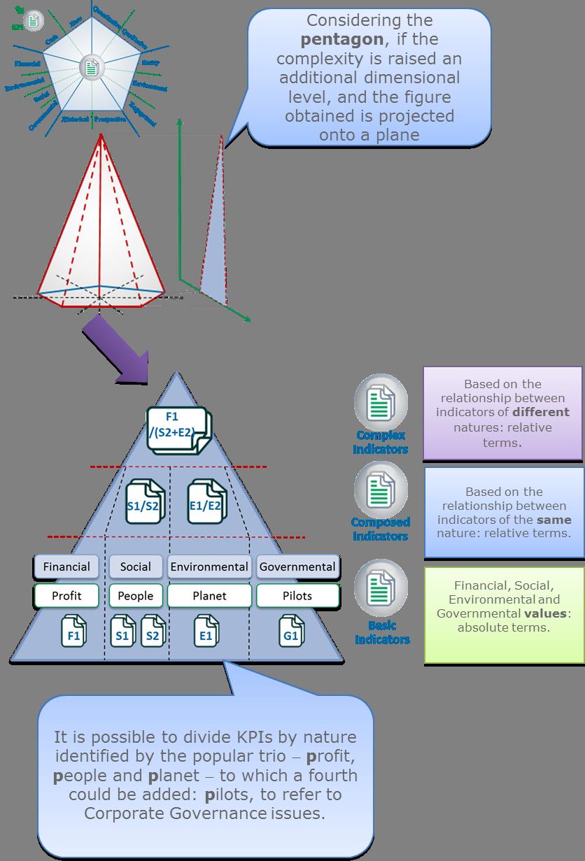 KPIs_in_XBRL